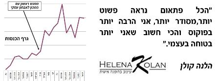 helena5