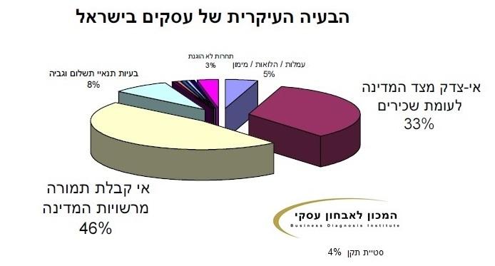 graph_mehkar